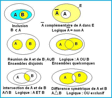 8b2d83028502 Calcul de probabilités